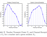 Teaching and Learning in terms of Transmission Power and Channel Receptivity